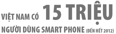Thiết kế Website Di động đảm bảo website của bạn hiển thị tối ưu trên các thiết bị có màn hình nhỏ với thao tác chạm-nhấn-vuốt. Thiết kế Website chuyên nghiệp, Thiết kế Website giới thiệu doanh nghiệp, website bán hàng, Web Mobile, App và Responsive Web Design trên các thiết bị điện thoại, di động, hỗ trợ SEO tốt